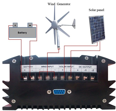 can solar panel directly connected battery